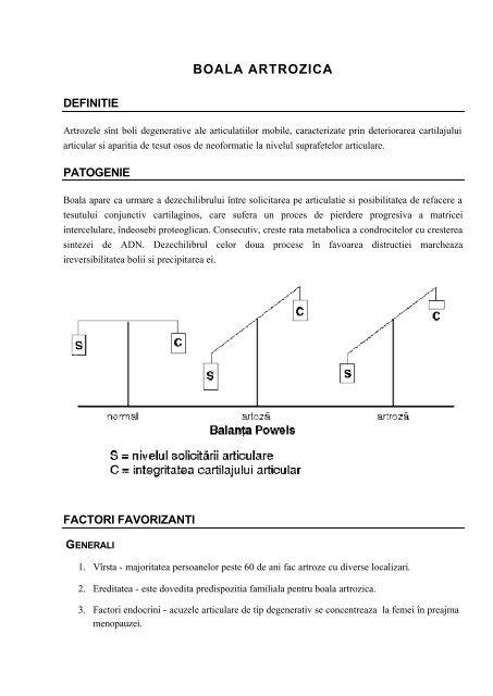 Manifestari radiologice ARTROZA Recuperare Medicala Sportiva - PanSportMedical