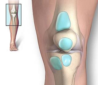 inflamația sacului genunchiului