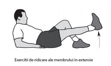 unguente antiinflamatoare nesteroidiene și geluri articulare articulațiile umerilor doare ce să facă