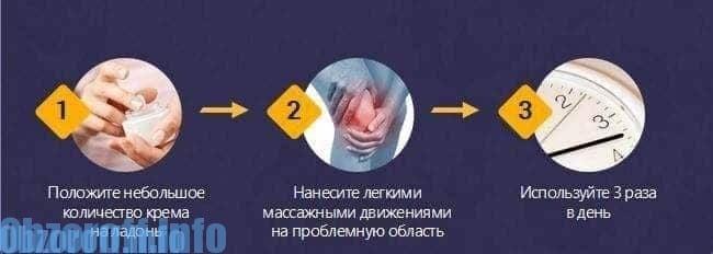 inflamația articulației cotului cât timp să tratezi