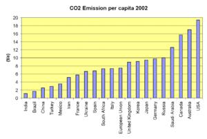 tratament comun cu dioxid de carbon
