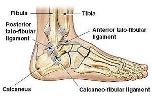 ameliorează durerea la ruperea ligamentelor articulației genunchiului