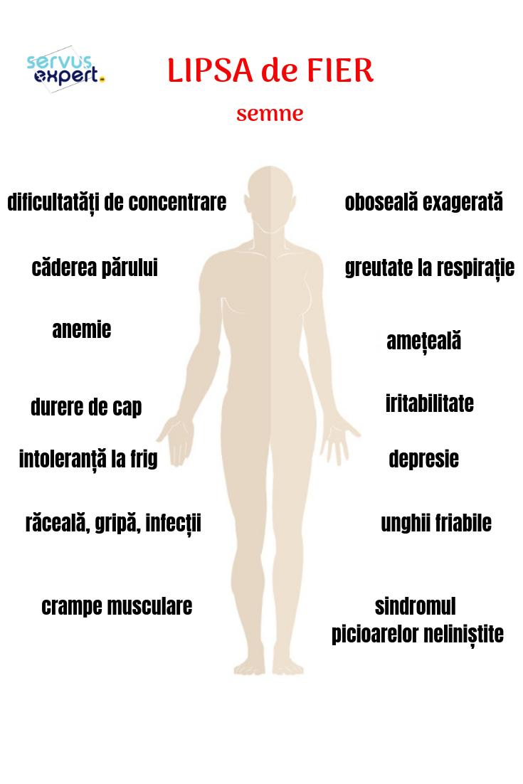 dureri de genunchi și căderea părului boli ale articulațiilor umărului și clasificarea lor
